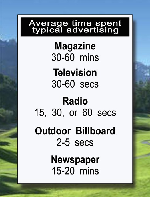 GC Ads USA Time Spent